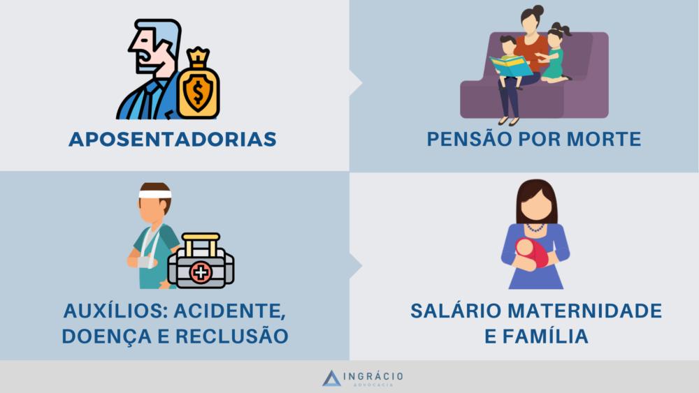Quais benefícios previdenciários precisam ser declarados no Imposto de renda?