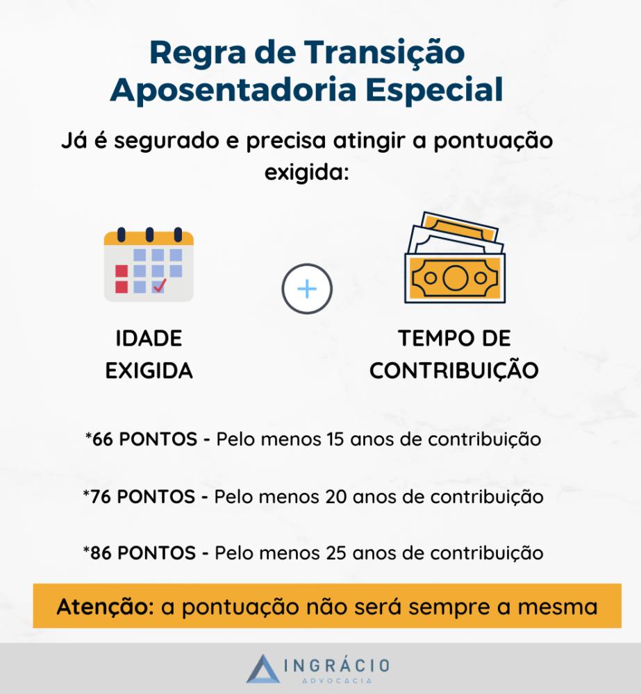 Regra de Transição da Aposentadoria Especial 2020, com a Reforma da Previdência.