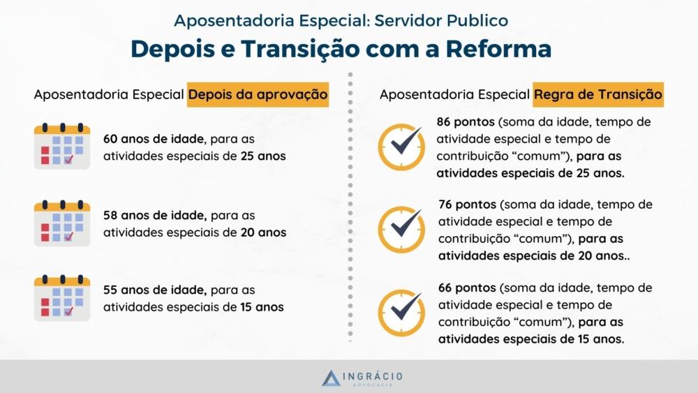 Aposentadoria Especial do servidor público depois e transição com a Reforma.