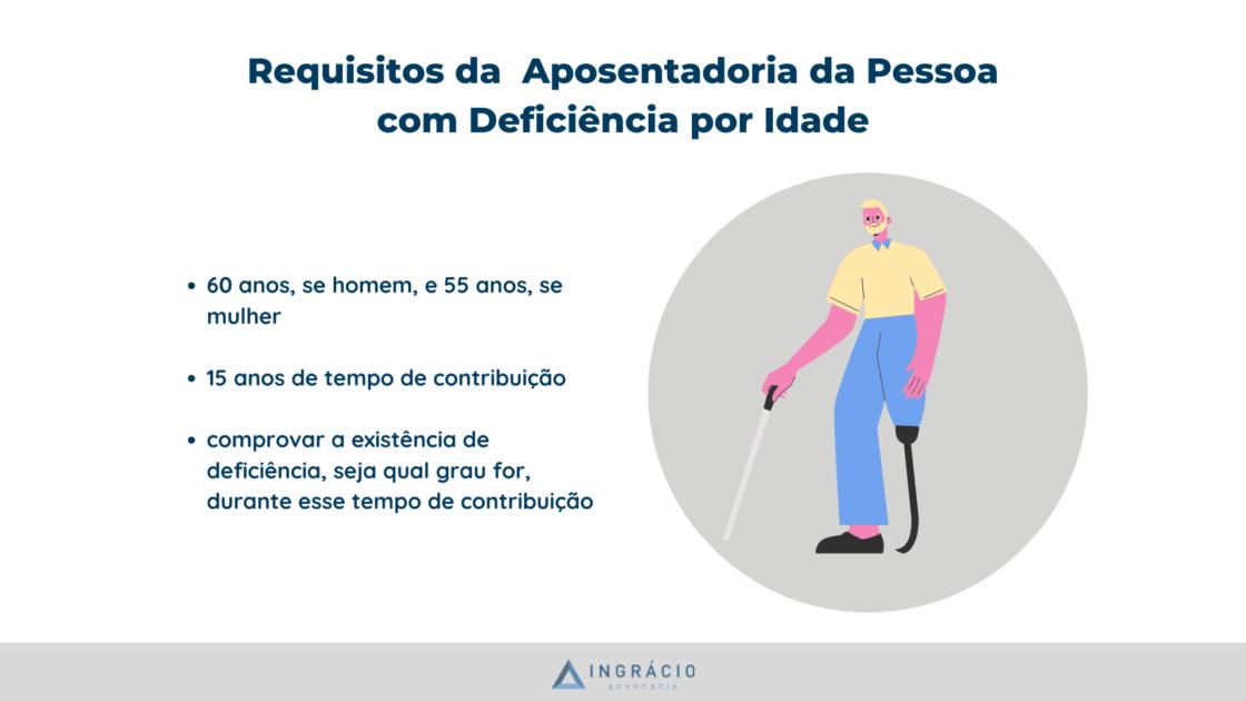 Requisitos da Aposentadoria da Pessoa com Deficiência por Idade visão monocular
