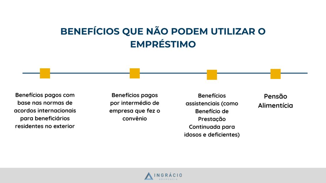 Benefícios que não podem utilizar o empréstimo consignado
