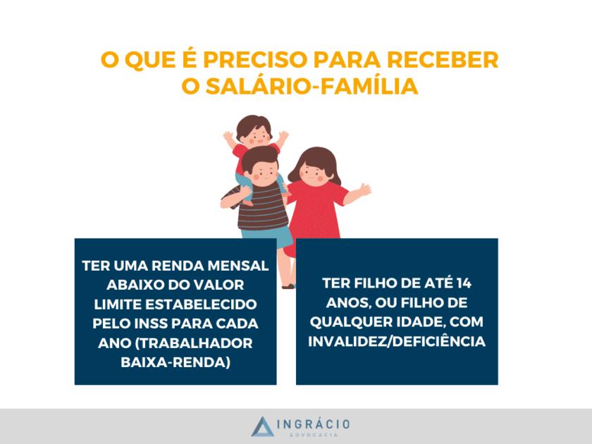Requisitos para receber salário-família