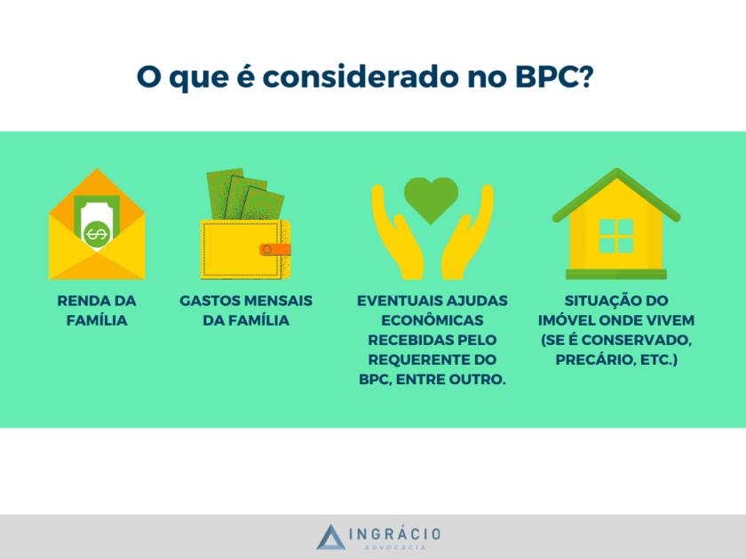 Análise para concessão do BPC