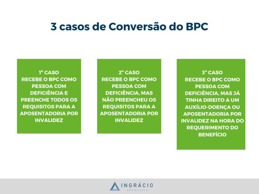 Conheça as 3 situação para haver conversão do BPC