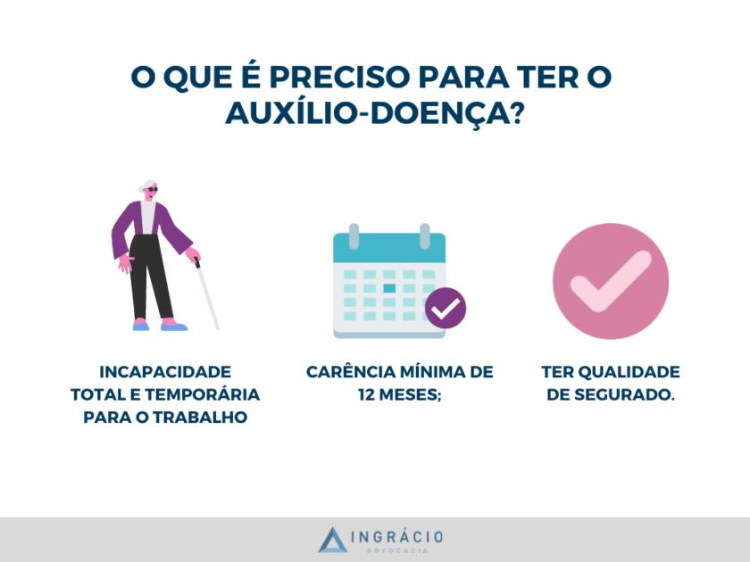 O que o desempregado precisa para ter auxílio-doença?