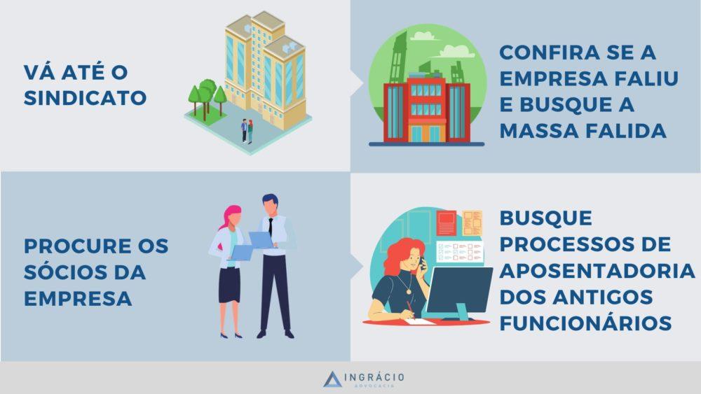 O que fazer para comprovar atividades especiais em empresas que já faliram.