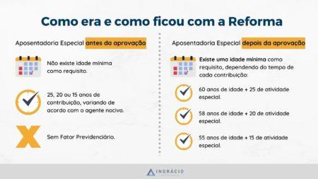 Aposentadoria especial, antes e depois da reforma da previdência.