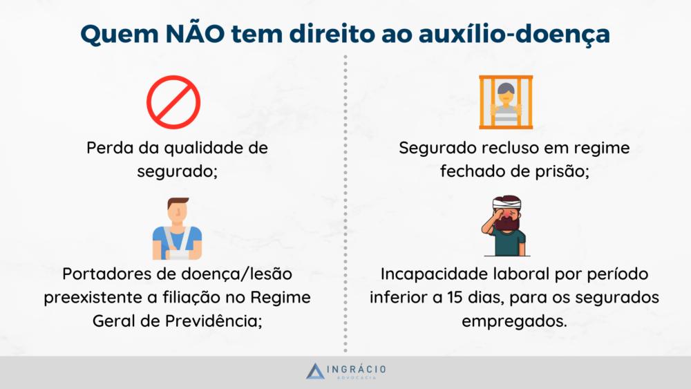 Quem não tem direito ao auxílio-doença: perda da qualidade de segurado; Portadores de doenças preexistentes, incapacidade por menos de 15 dias e segurado recluso em regime fechado.