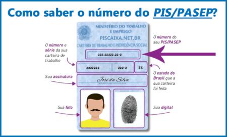 Como saber o número do PIS