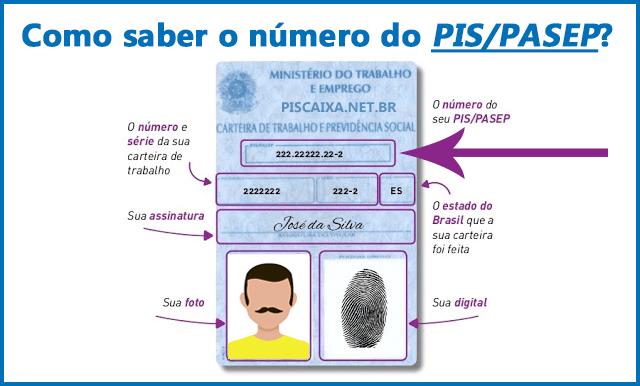 Como saber o número do PIS/PASEP.
