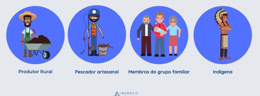 Trabalhadores especiais com direito a aposentadoria rural.