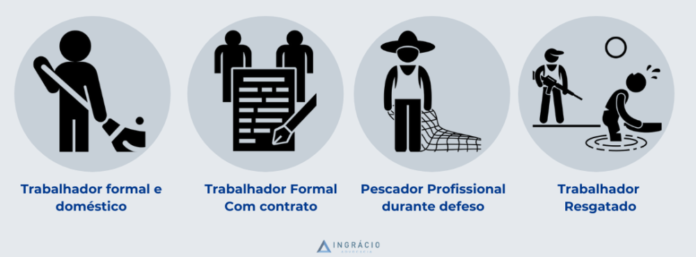 Quem tem direito ao seguro-desemprego: trabalhador formal e doméstico, trabalhador formal com contrato, pescador profissional e trabalhador resgatado.