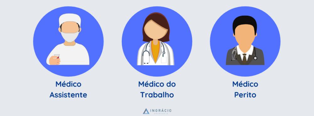 Quem são os peritos médicos do INSS?