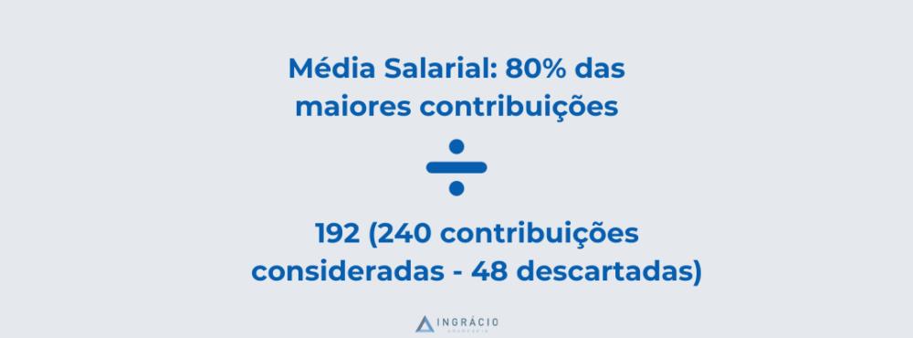 Média salarial antes da Reforma